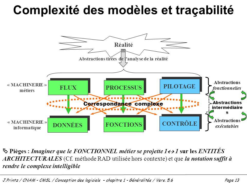 Complexité des modèles et traçabilité