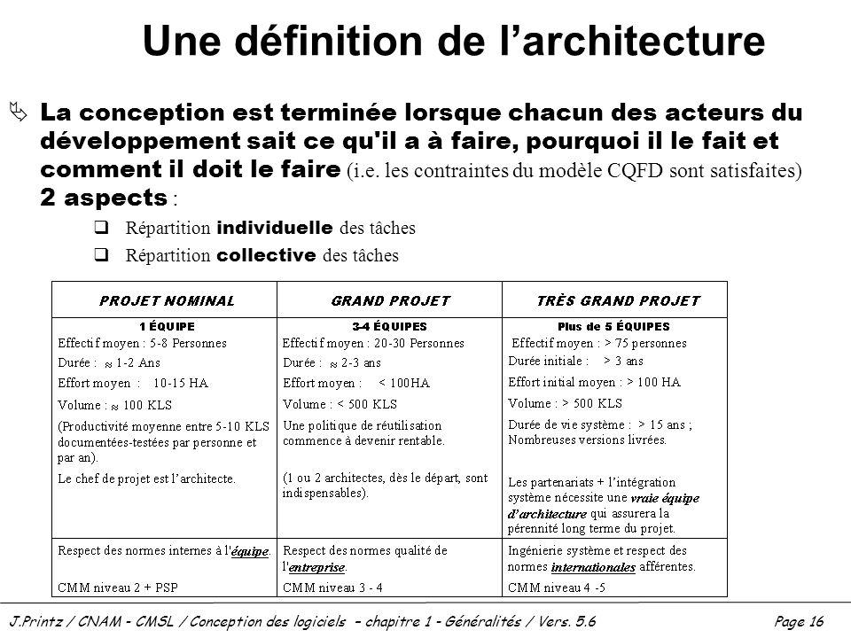 Une définition de l'architecture