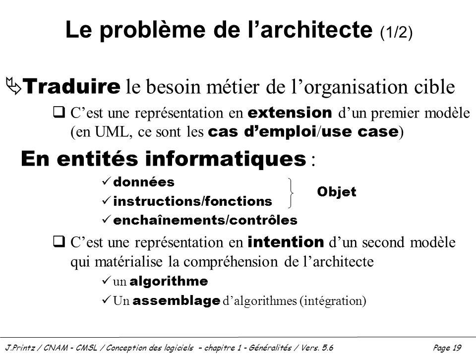 Le problème de l'architecte (1/2)