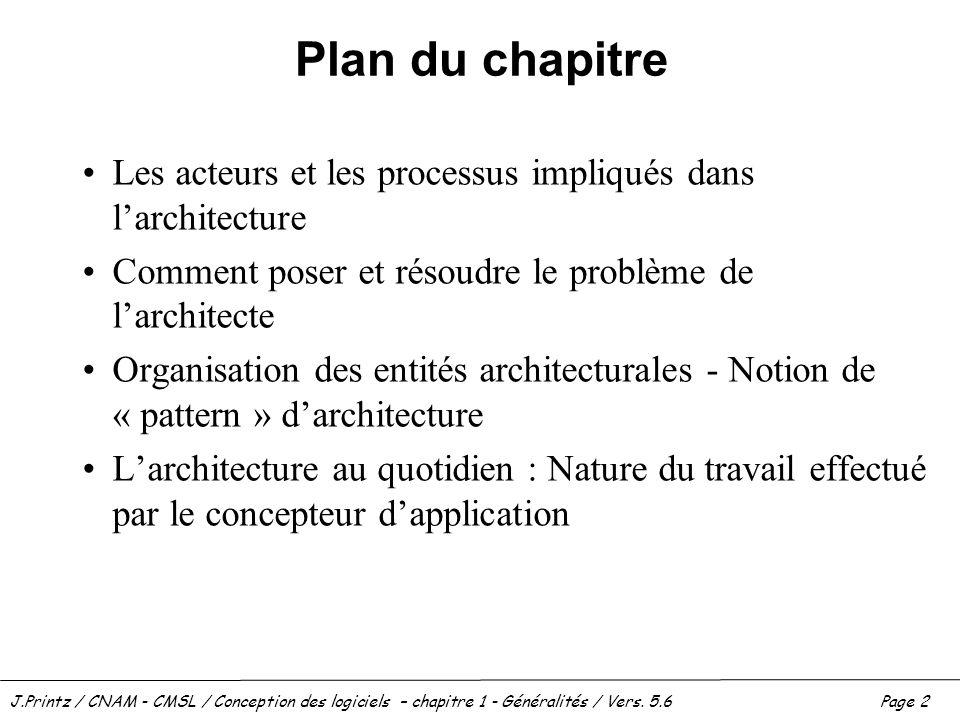 Plan du chapitre Les acteurs et les processus impliqués dans l'architecture. Comment poser et résoudre le problème de l'architecte.