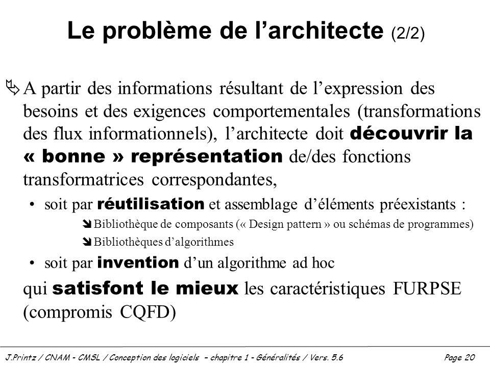 Le problème de l'architecte (2/2)