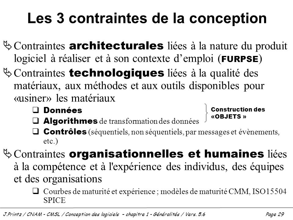 Les 3 contraintes de la conception