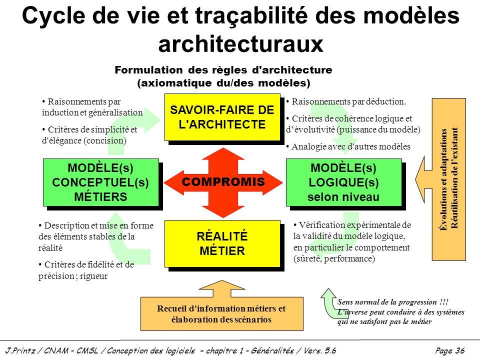 Cycle de vie et traçabilité des modèles architecturaux