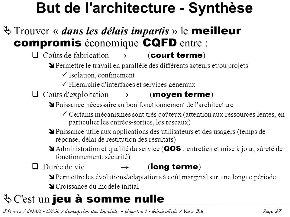 But de l architecture - Synthèse
