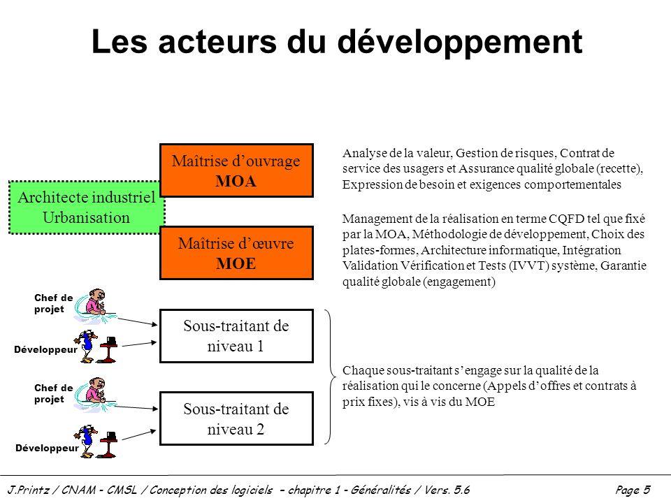 Les acteurs du développement