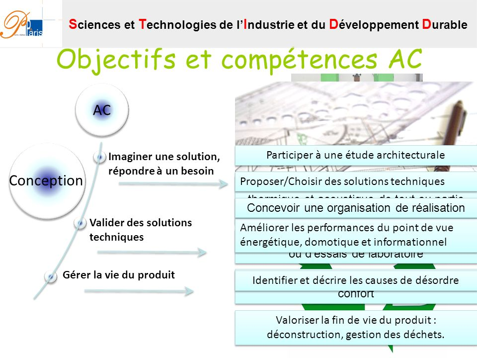 Objectifs et compétences AC