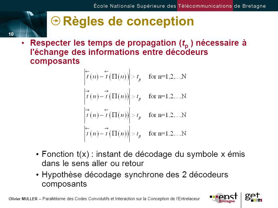 Règles de conception Respecter les temps de propagation (tp ) nécessaire à l échange des informations entre décodeurs composants.
