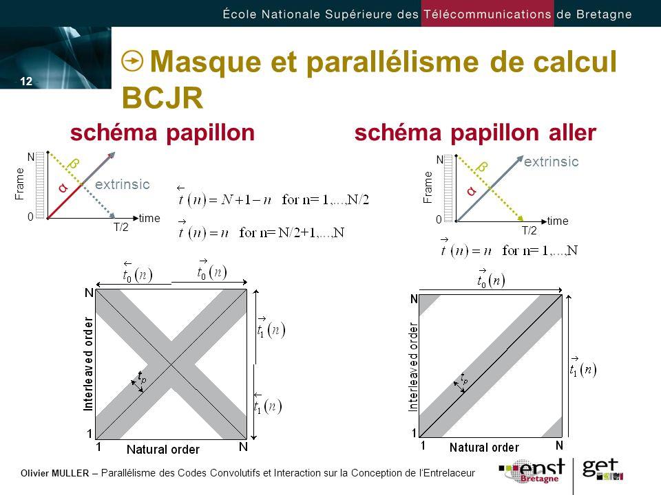 Masque et parallélisme de calcul BCJR