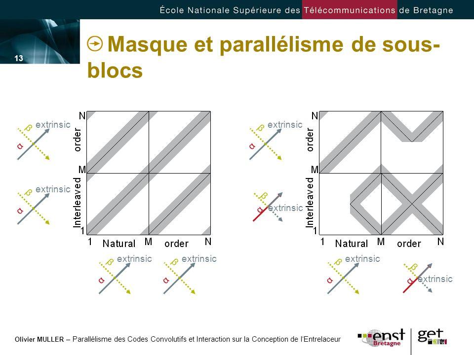 Masque et parallélisme de sous-blocs