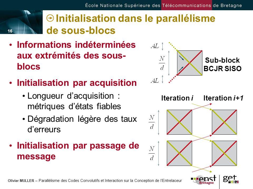 Initialisation dans le parallélisme de sous-blocs