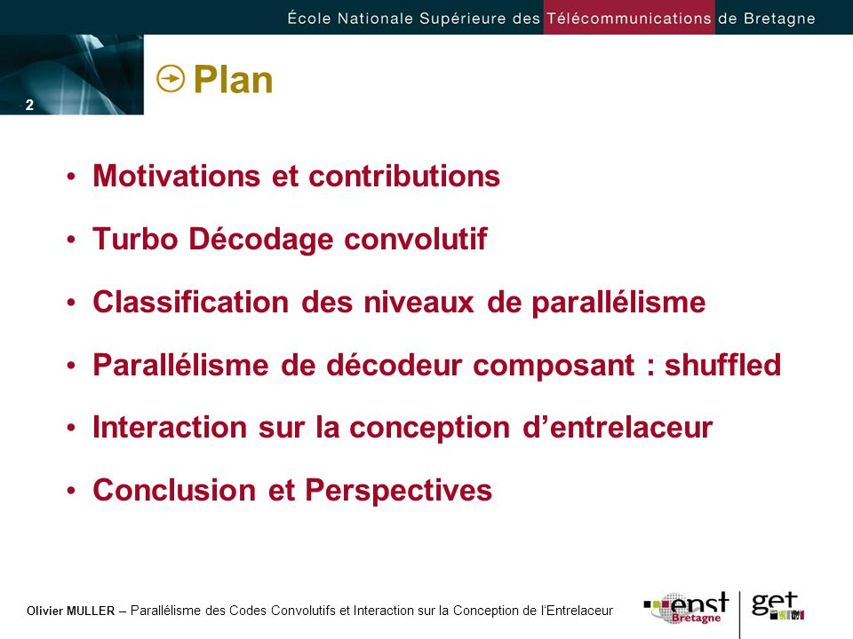 Plan Motivations et contributions Turbo Décodage convolutif