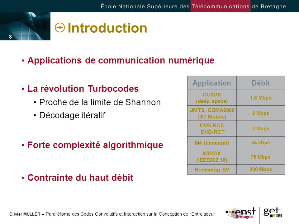 Introduction Applications de communication numérique