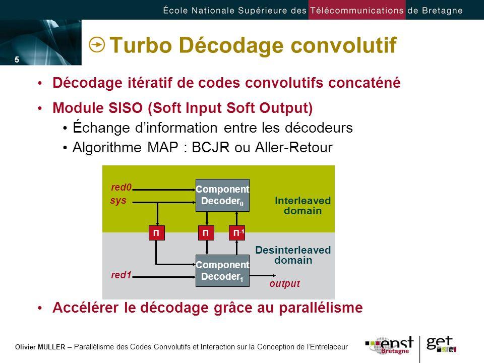 Turbo Décodage convolutif
