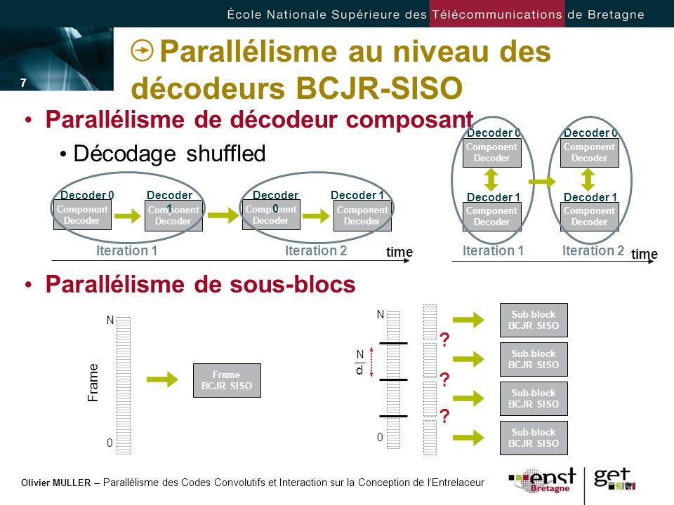 Parallélisme au niveau des décodeurs BCJR-SISO