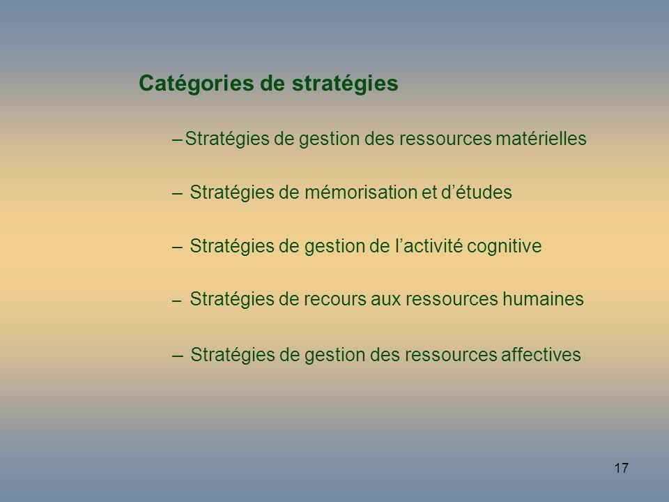 Catégories de stratégies