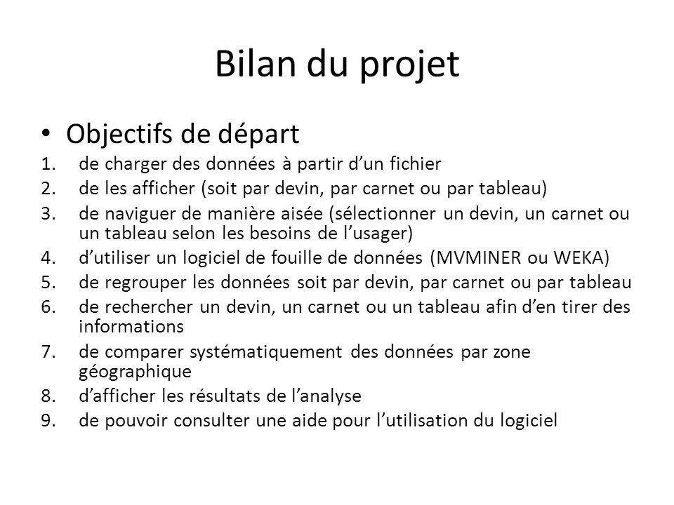 Bilan du projet Objectifs de départ