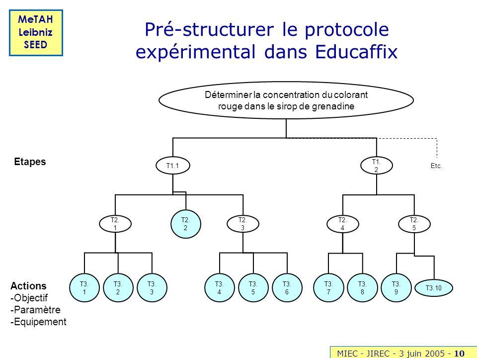 Pré-structurer le protocole expérimental dans Educaffix
