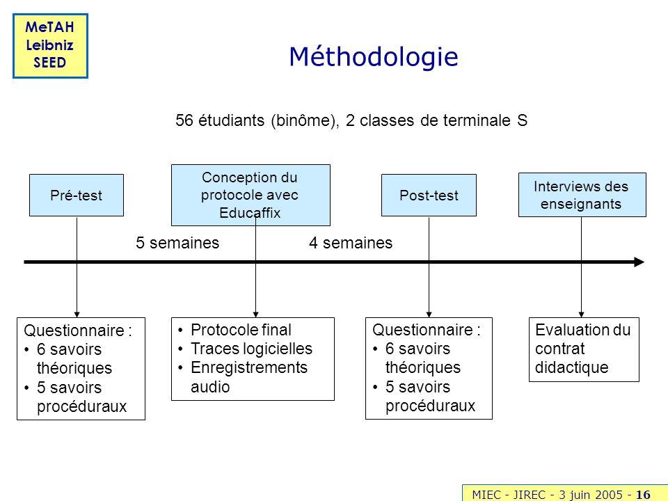 Méthodologie 56 étudiants (binôme), 2 classes de terminale S