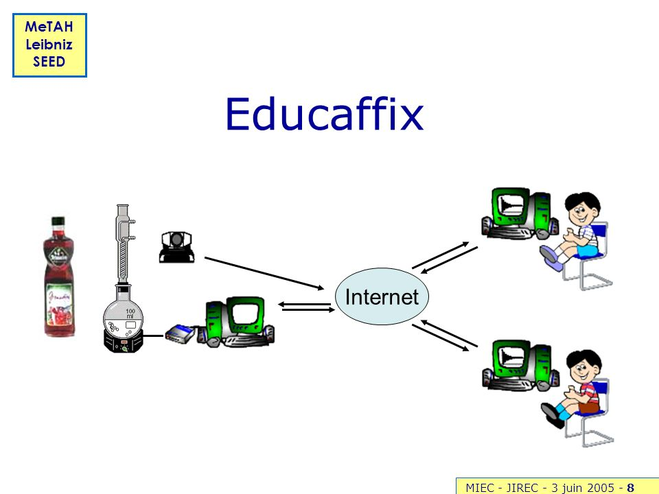 Educaffix Internet
