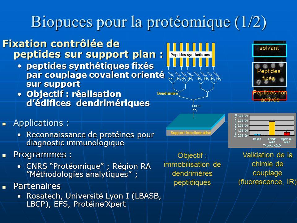 Biopuces pour la protéomique (1/2)