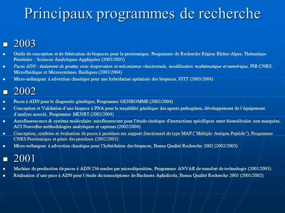 Principaux programmes de recherche