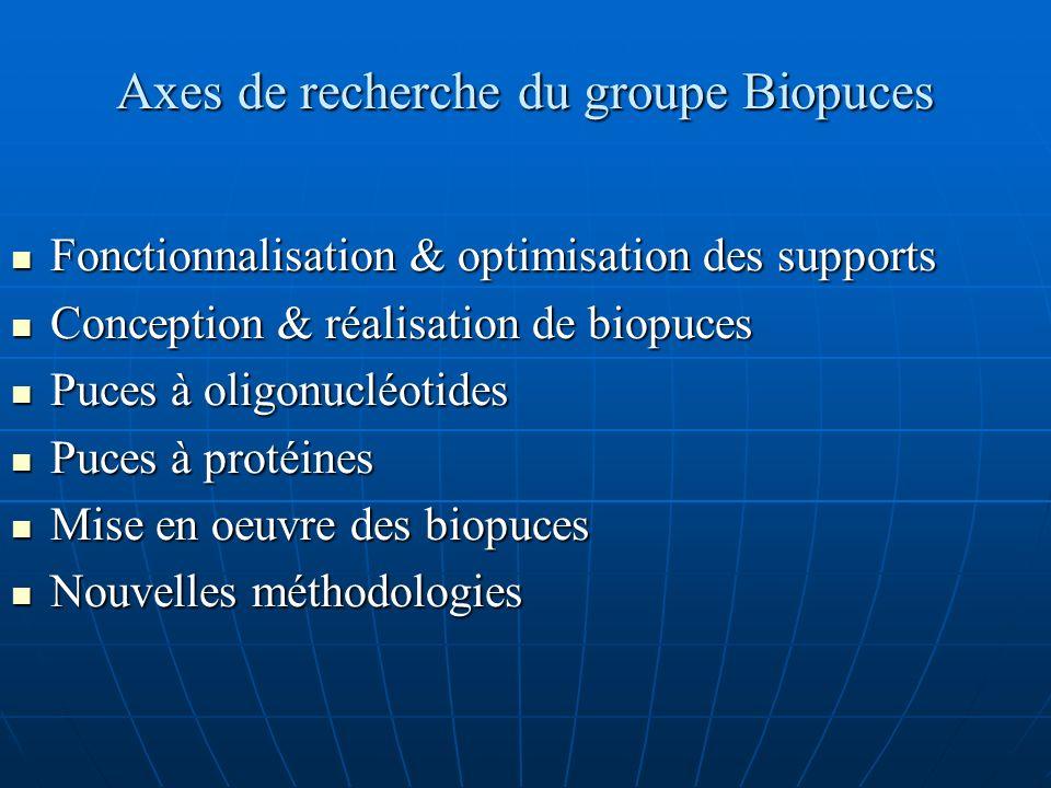 Axes de recherche du groupe Biopuces