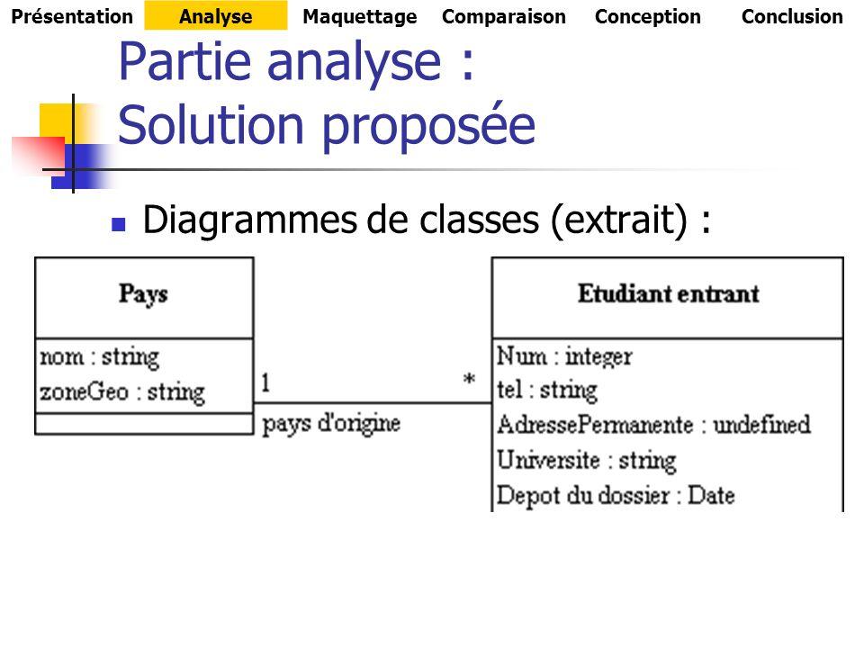 Partie analyse : Solution proposée
