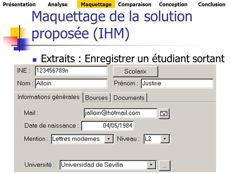 Maquettage de la solution proposée (IHM)