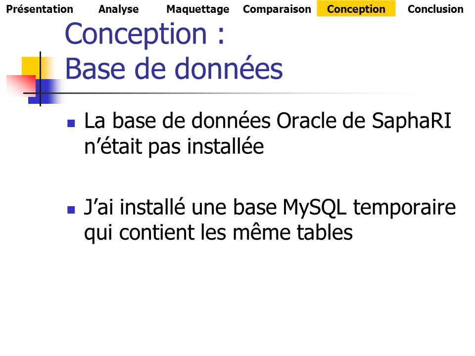 Conception : Base de données