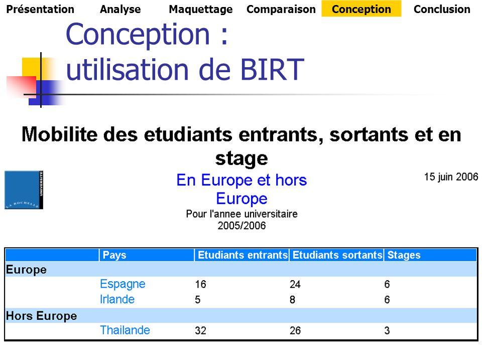 Conception : utilisation de BIRT