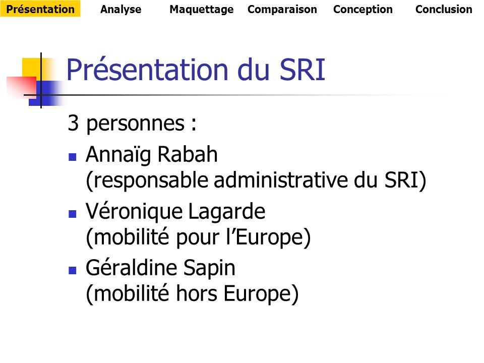 Présentation du SRI 3 personnes :
