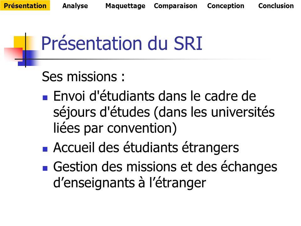 Présentation du SRI Ses missions :