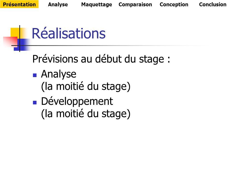 Réalisations Prévisions au début du stage :