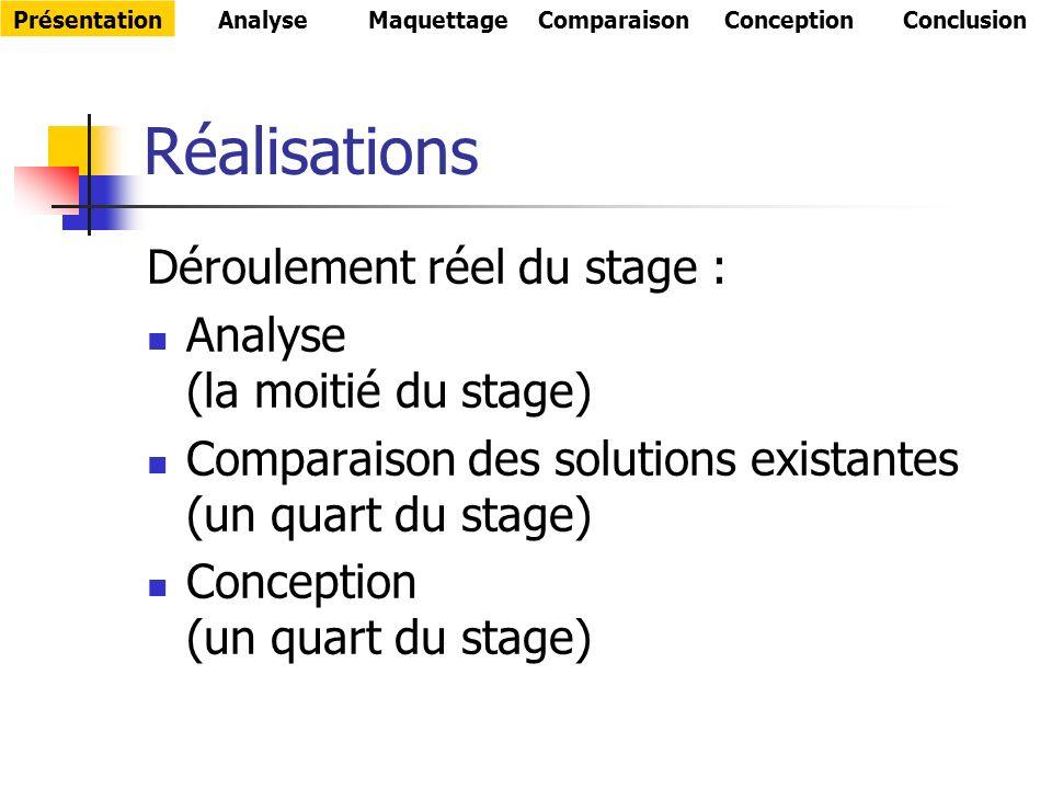Réalisations Déroulement réel du stage : Analyse (la moitié du stage)