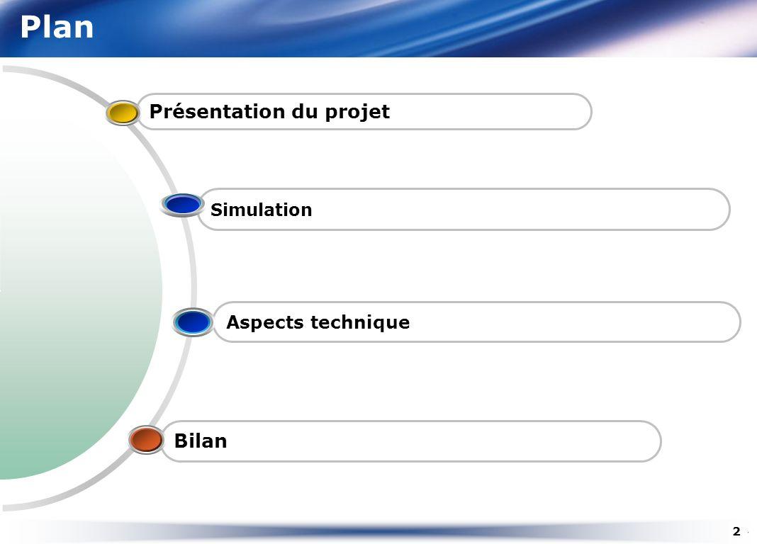 Plan Présentation du projet Simulation Aspects technique Bilan 2 2