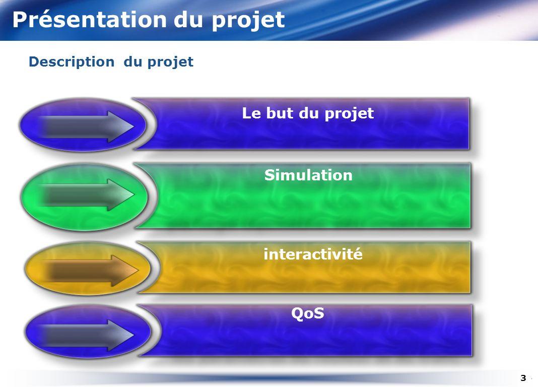 Présentation du projet