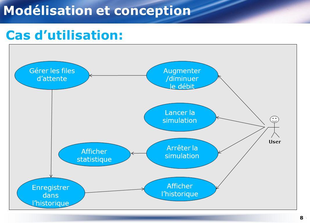 Modélisation et conception