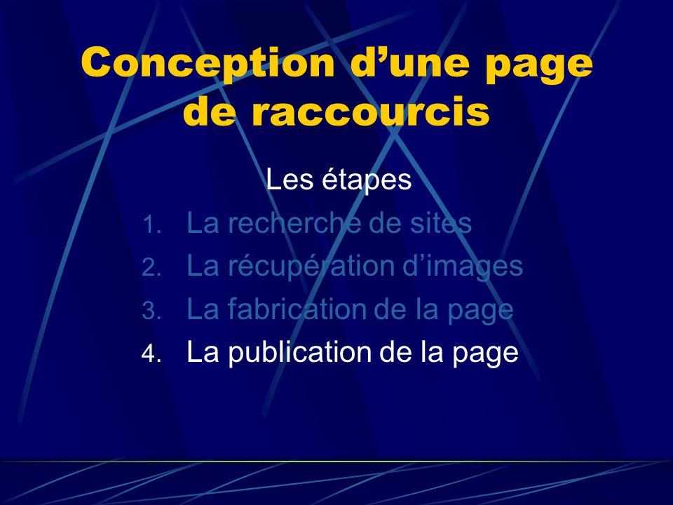 Conception d'une page de raccourcis