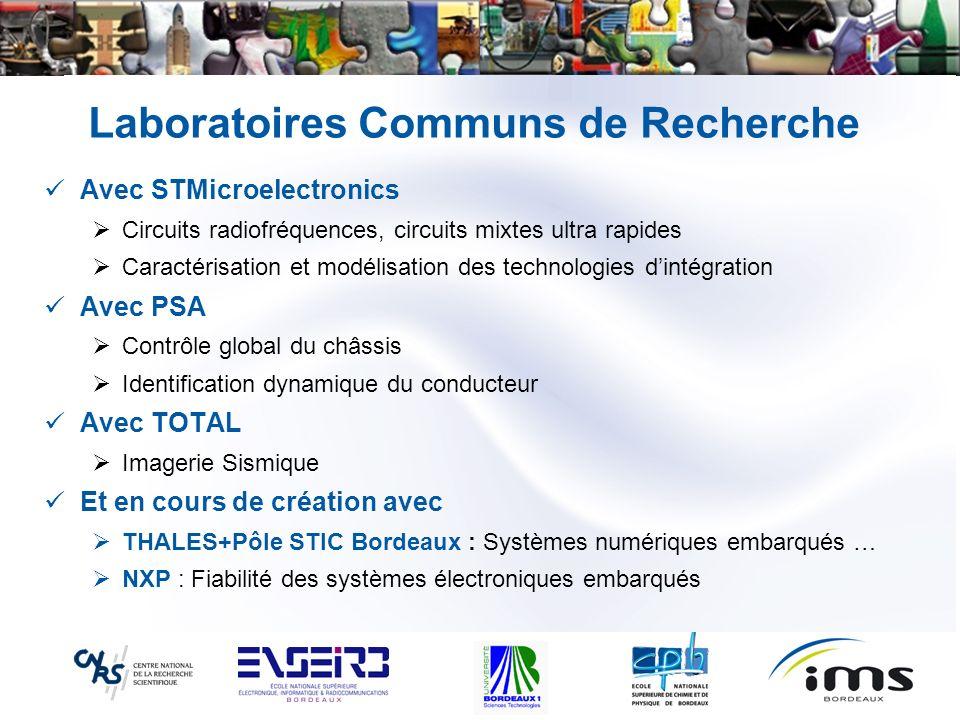 Laboratoires Communs de Recherche