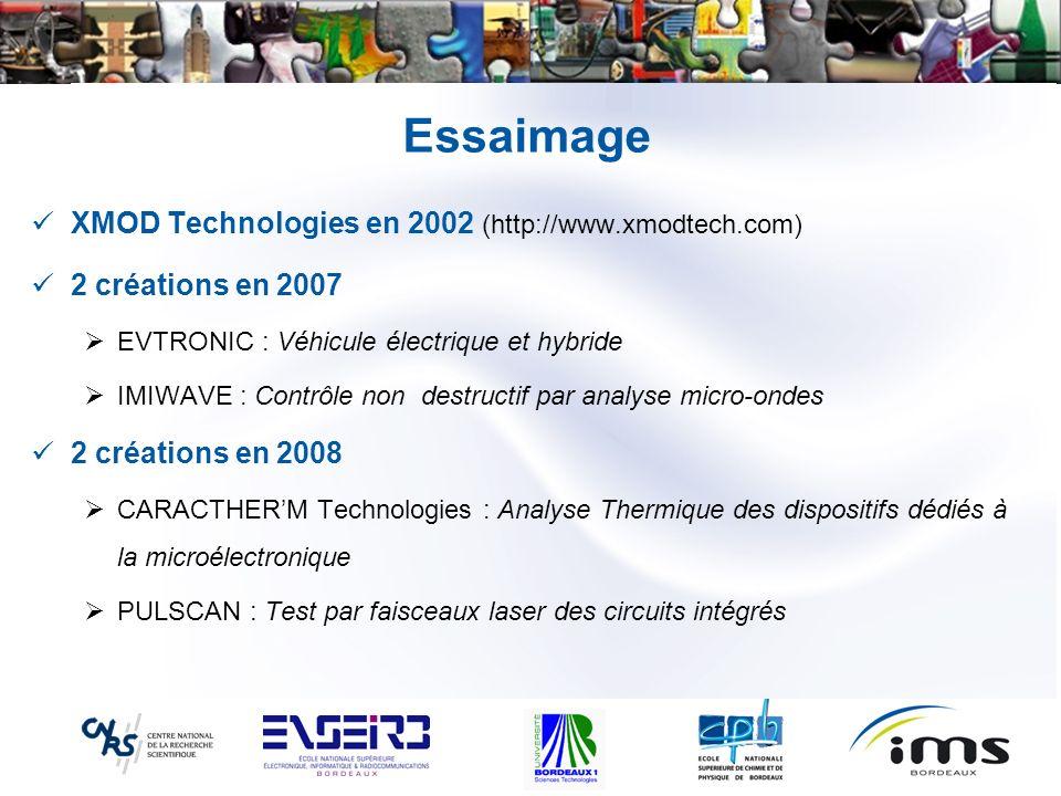 Essaimage XMOD Technologies en 2002 (http://www.xmodtech.com)