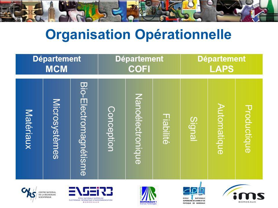 Organisation Opérationnelle