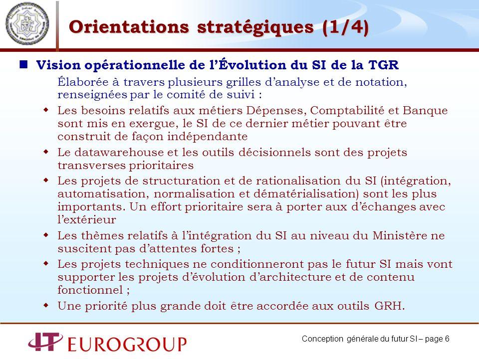 Orientations stratégiques (1/4)