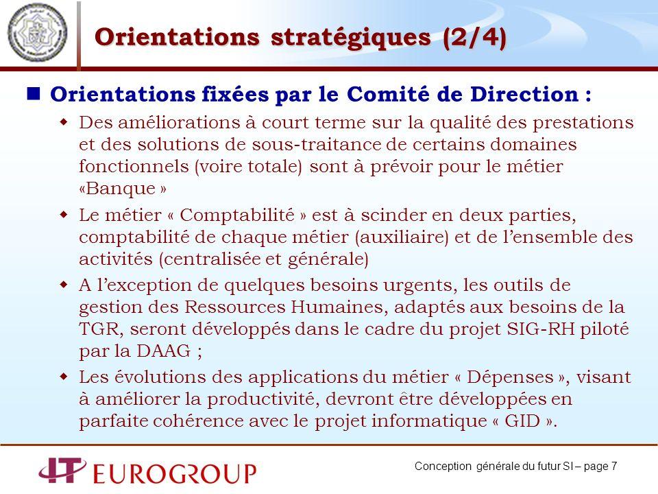 Orientations stratégiques (2/4)