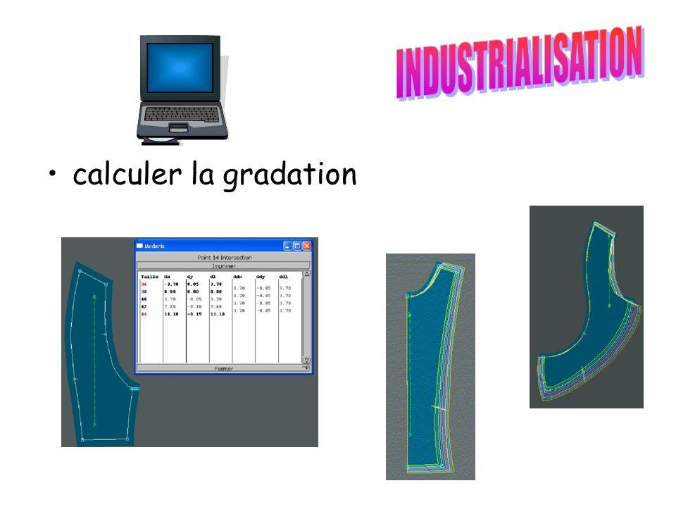 INDUSTRIALISATION calculer la gradation