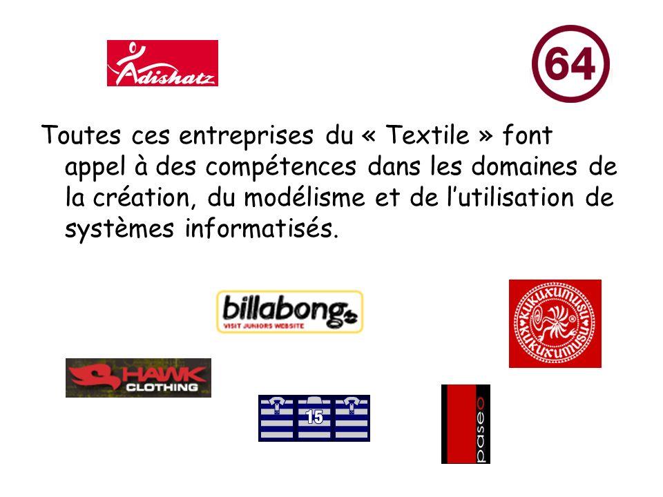 Toutes ces entreprises du « Textile » font appel à des compétences dans les domaines de la création, du modélisme et de l'utilisation de systèmes informatisés.