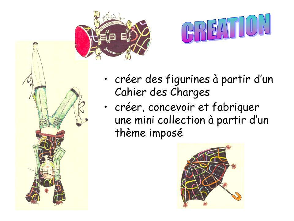 CREATION créer des figurines à partir d'un Cahier des Charges