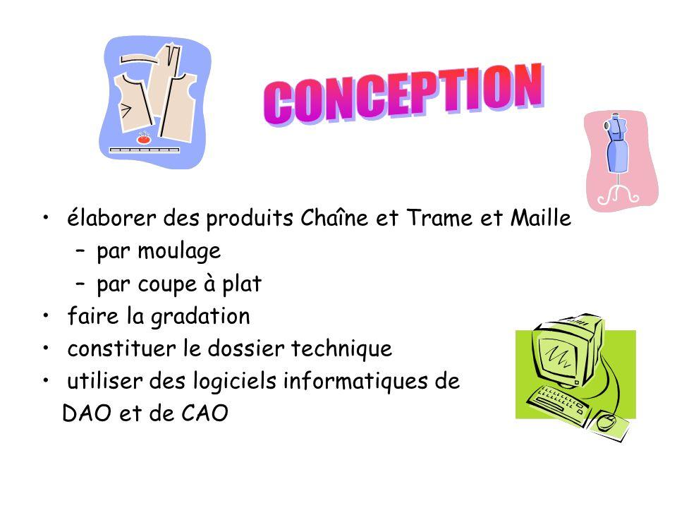 CONCEPTION élaborer des produits Chaîne et Trame et Maille par moulage