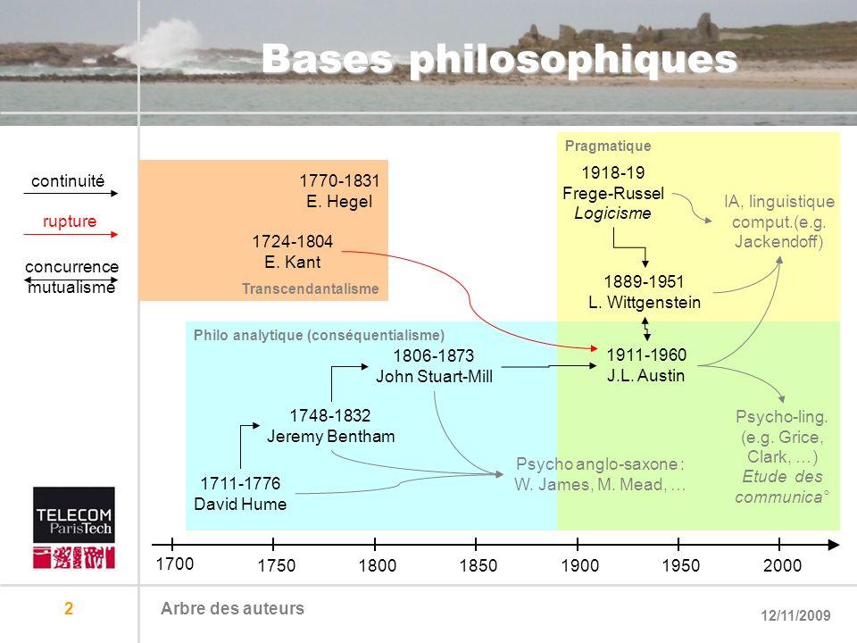 Bases philosophiques 1918-19 Frege-Russel Logicisme continuité