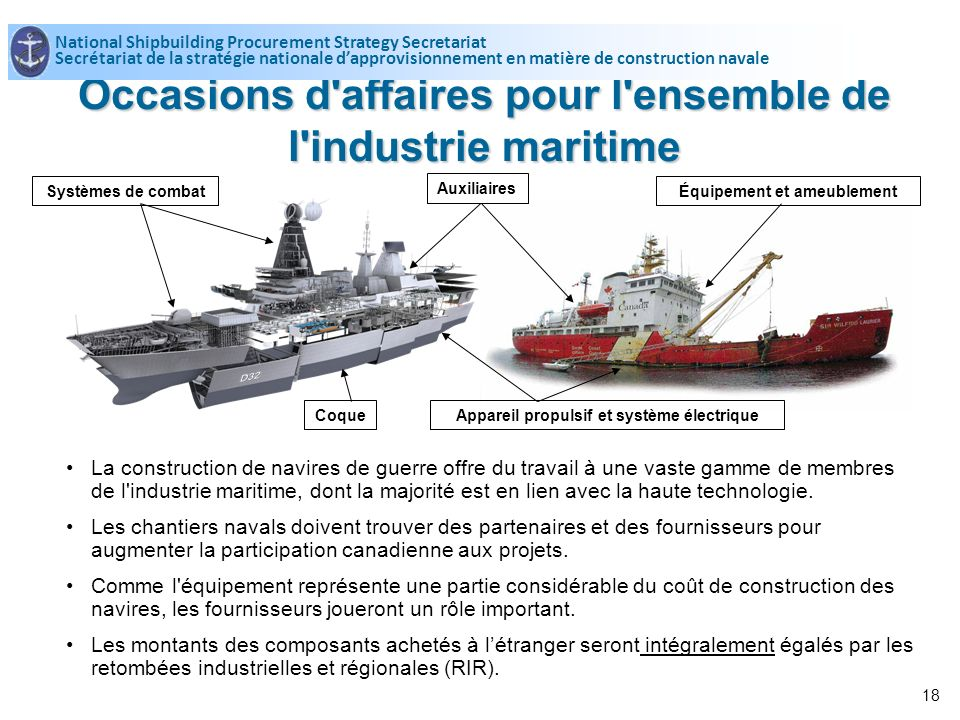Occasions d affaires pour l ensemble de l industrie maritime