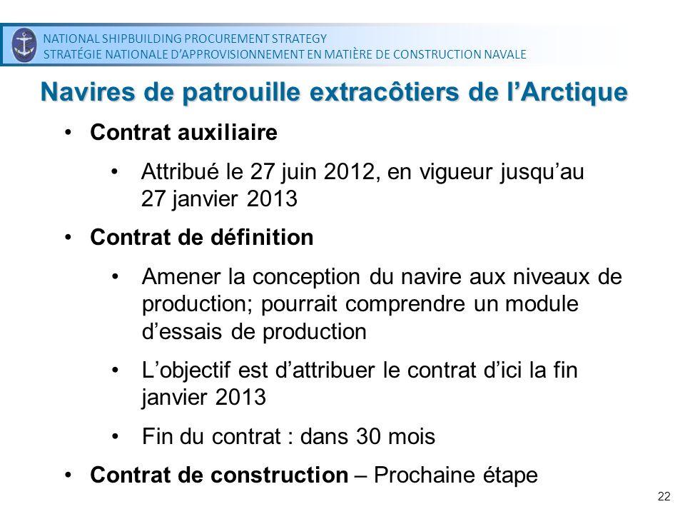 Navires de patrouille extracôtiers de l'Arctique